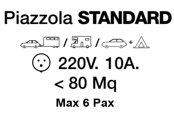 PzlStandard